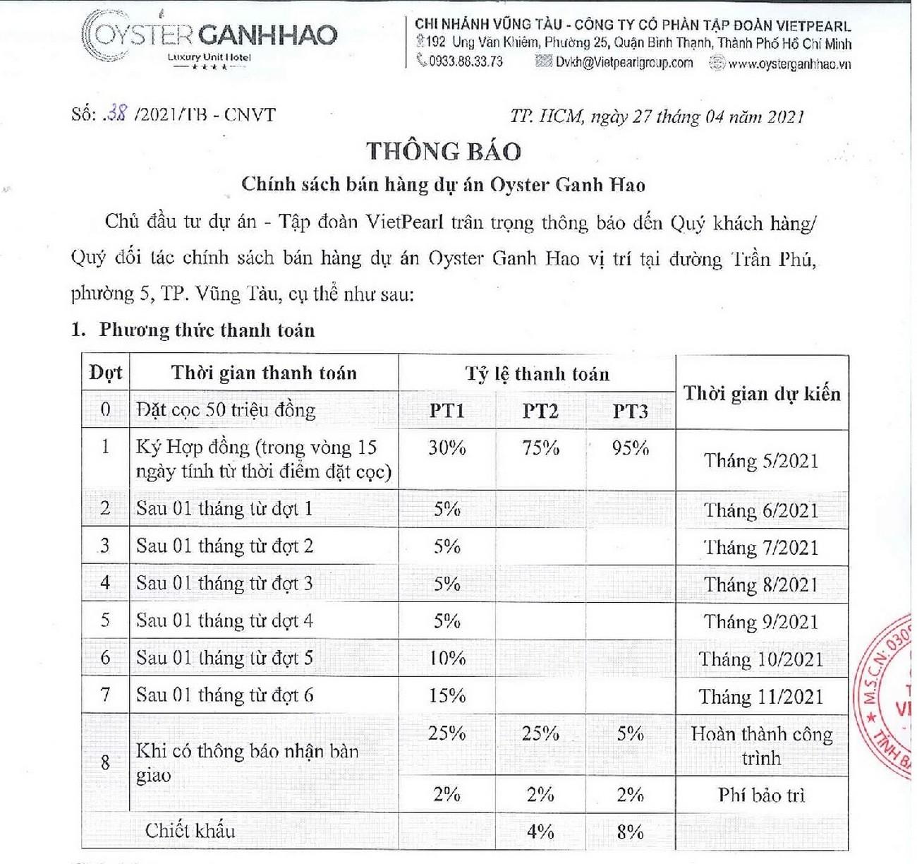 Phương thức thanh toán dự án căn hộ Condotel Oyster Gành Hào Vũng Tàu chủ đầu tư Vietpearl Group