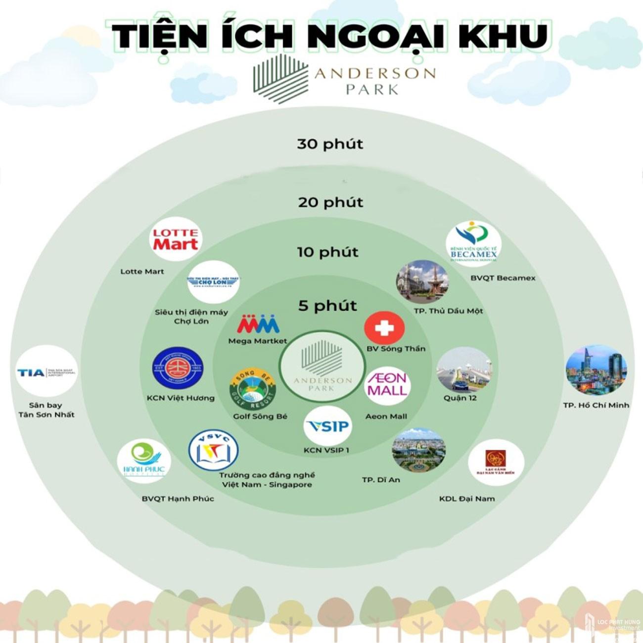 Tiện ích ngoại khu khu dự án Lavita Thuận An Bình Dương