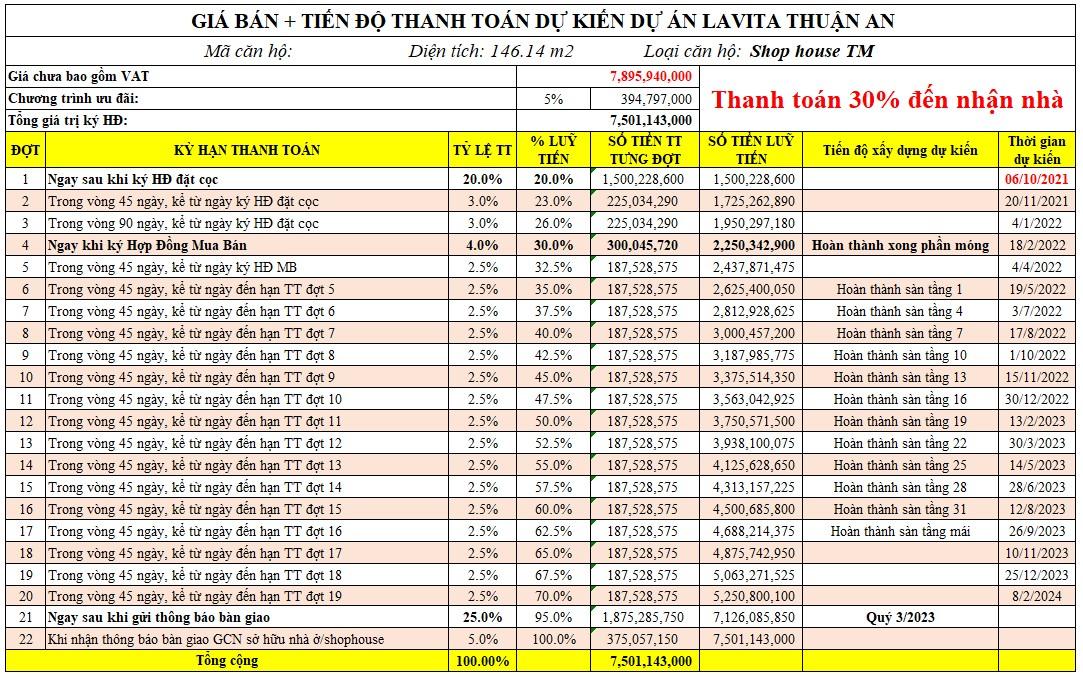 Bảng giá & thanh toán căn hộ Lavita Thuận An diện tích 88m² tháng 07/2021