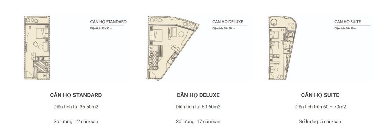 Thiết kế dự án căn hộ Panorama Nha Trang