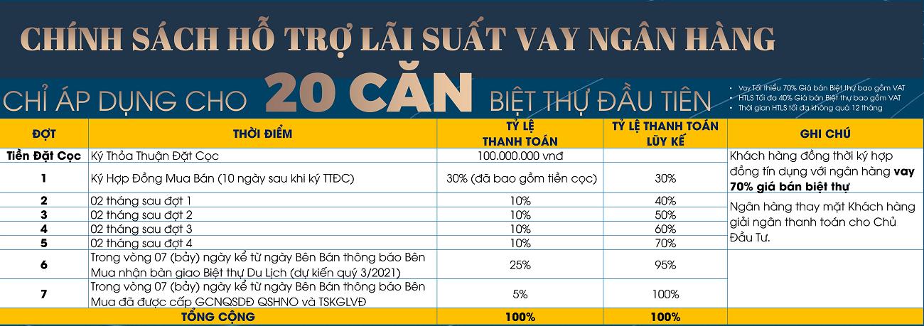 Phương thức thanh toán dự án biệt thự biển condotel The Maris chủ đầu tư Trùng Dương Corp