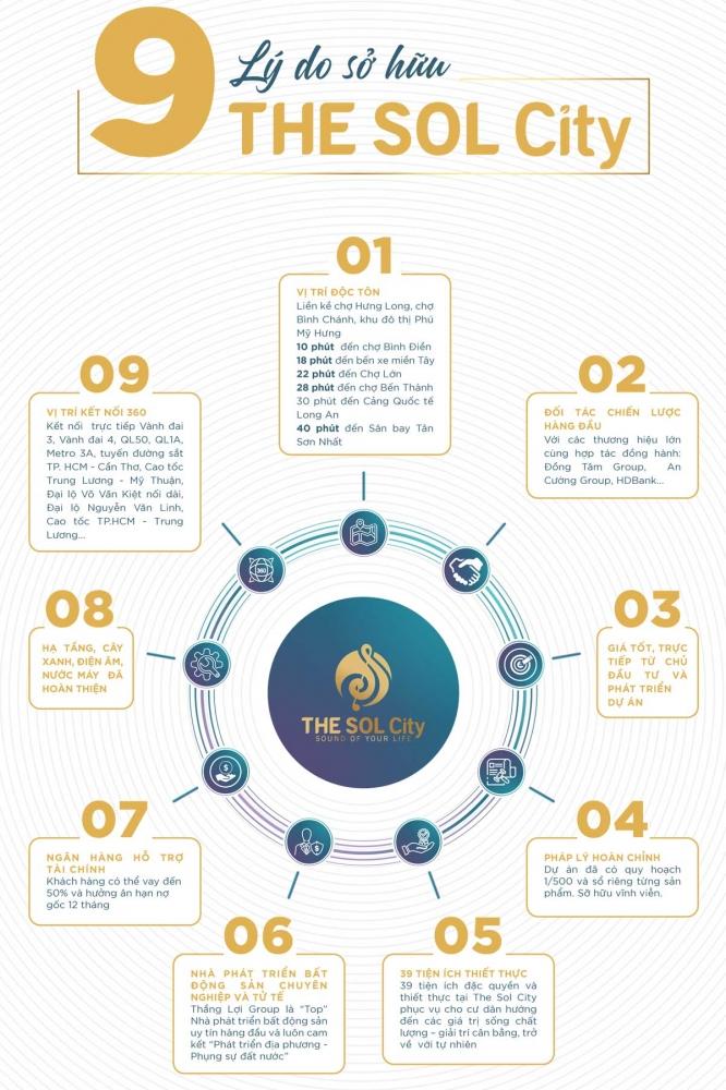 9 lý do bạn nên mua Dự án The Sol City