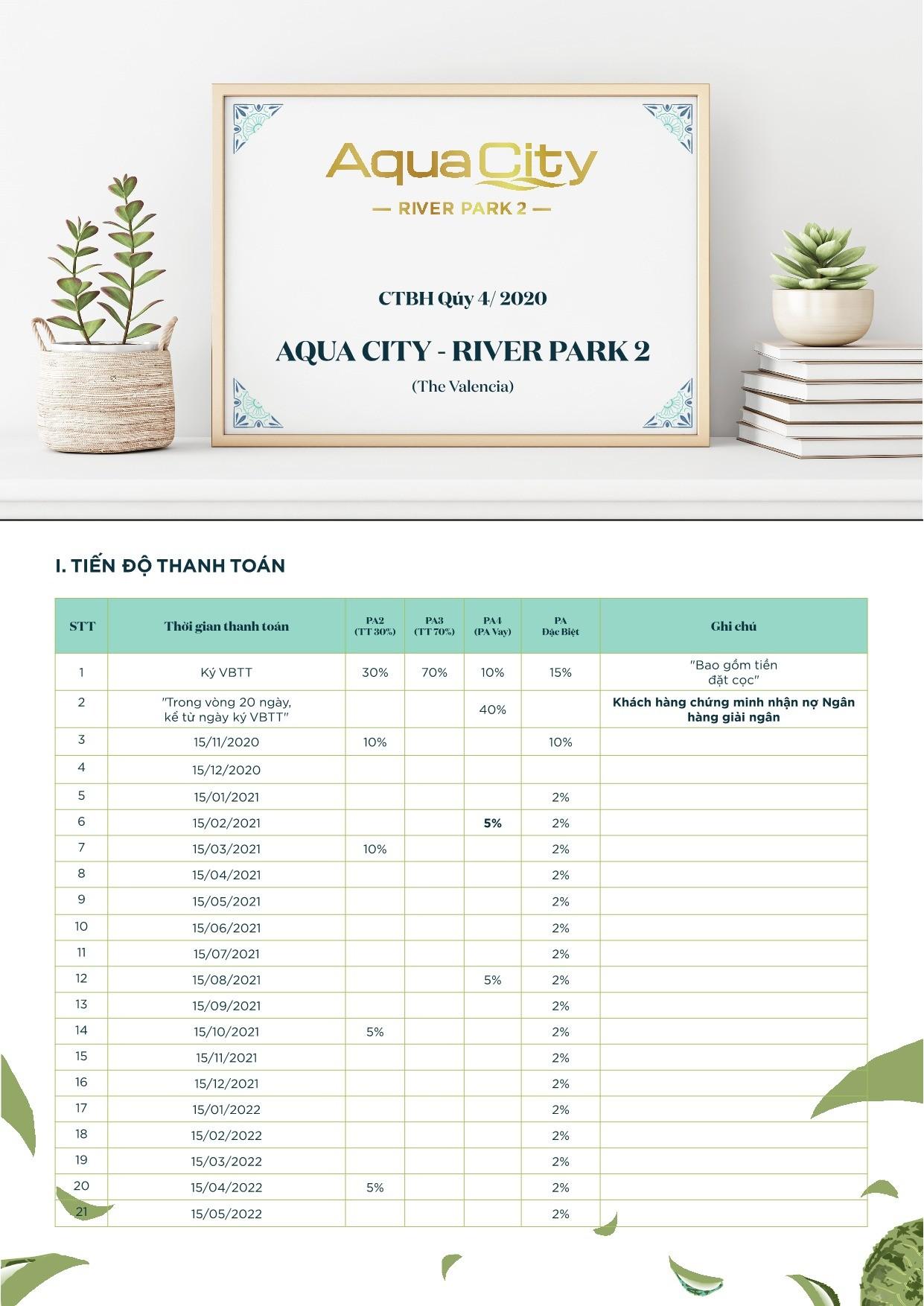 Chính sách bán hàng Aqua City The Valencia