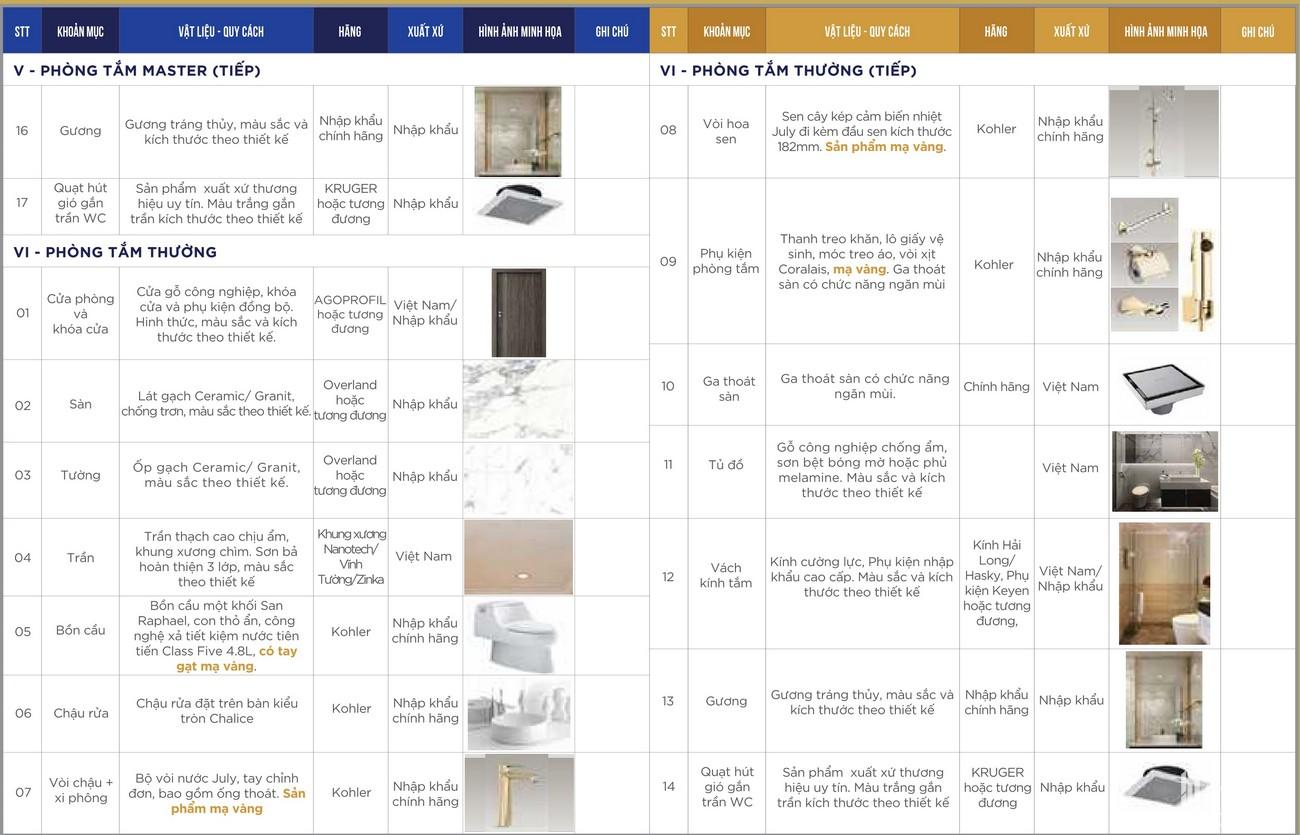 Nội thất dự án căn hộ chung cư Sunshine City Sài Gòn Quận 7 Đường Phú Thuận chủ đầu tư Sunshine Group