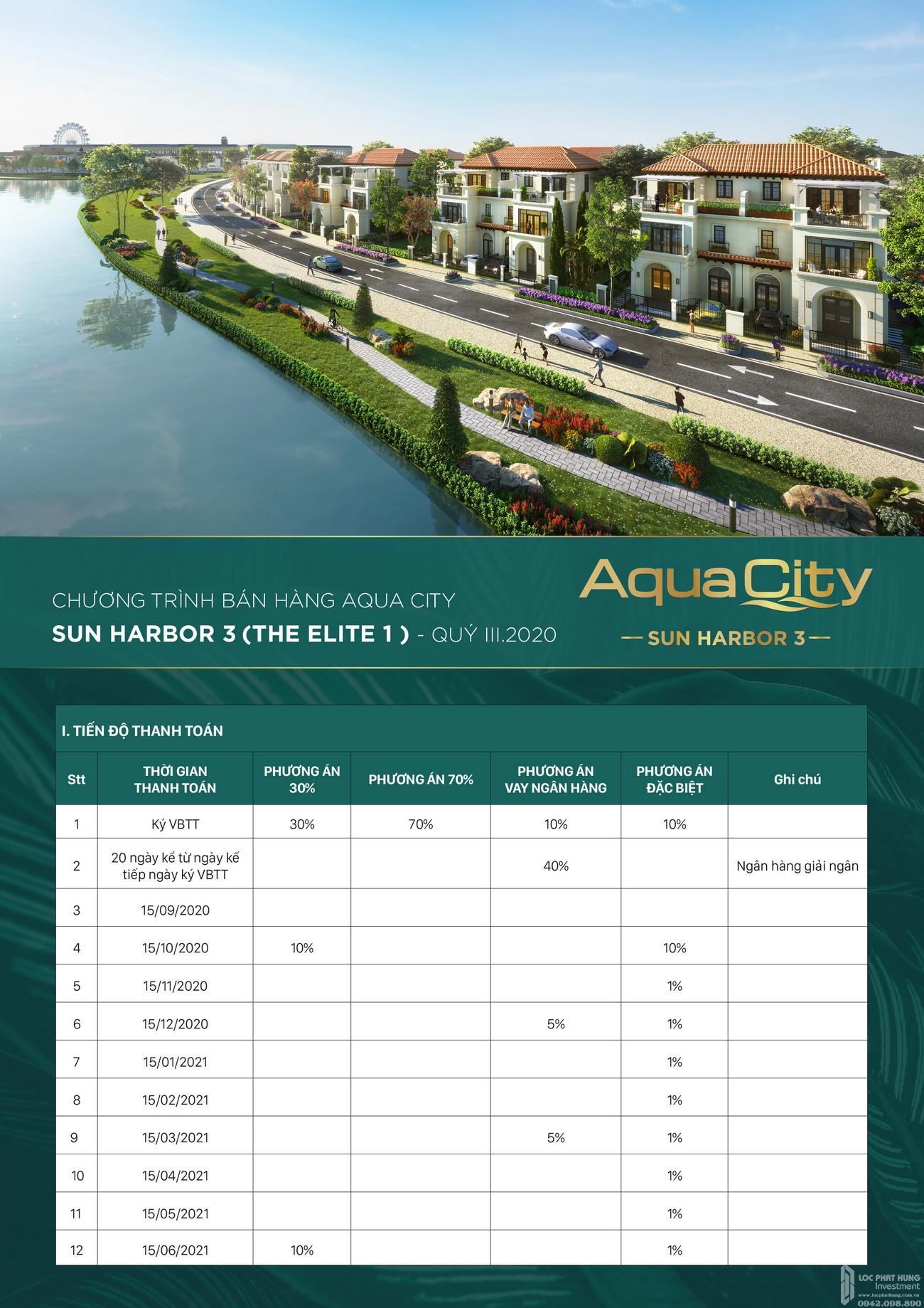 Phương thức thanh toán dự án nhà phố Aqua City The Elite Biên Hòa Đường Long Hưng nhà phát triển Novaland