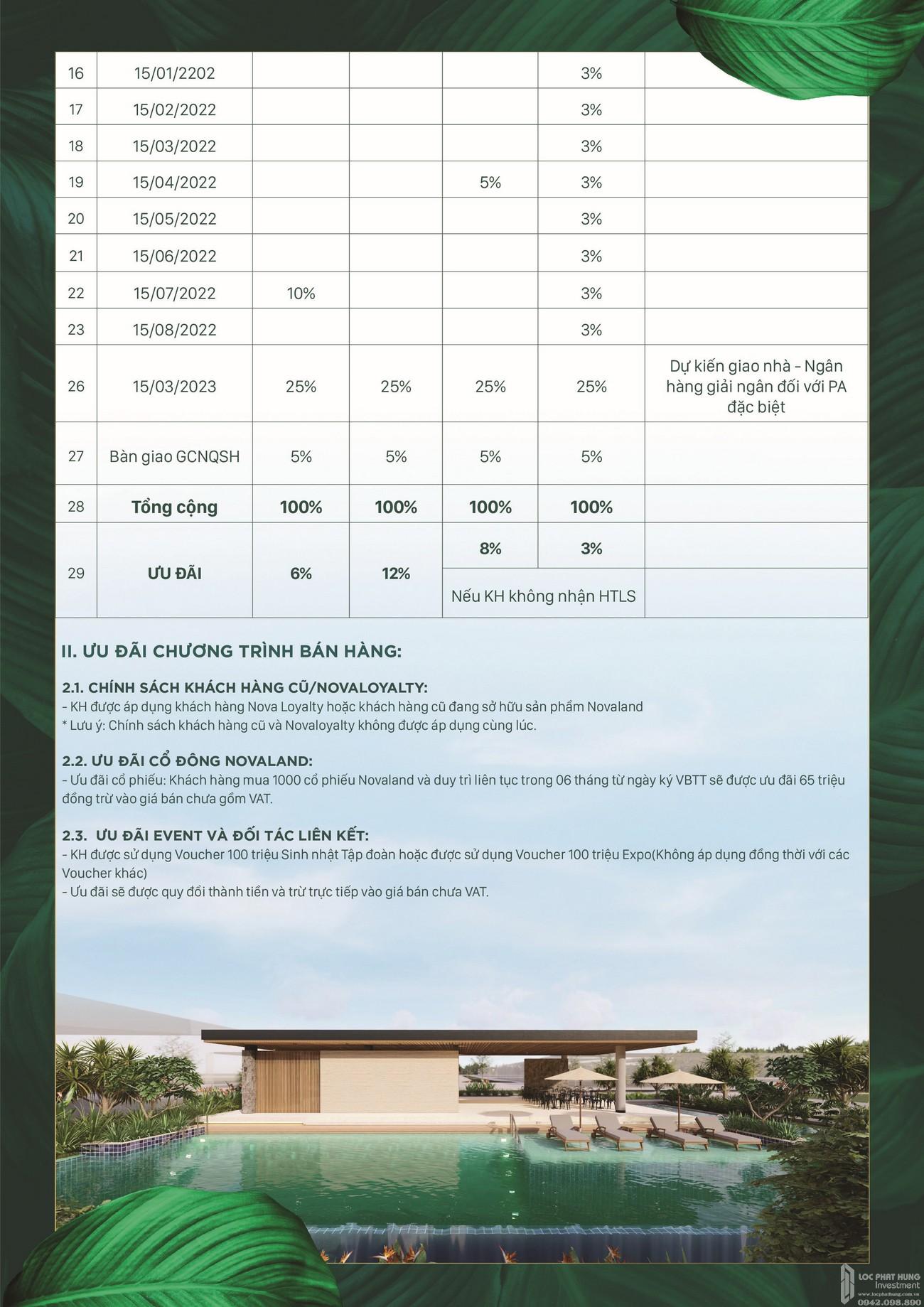 Phương thức thanh toán dự án nhà phố Aqua City The Suite Biên Hòa Đường Long Hưng chủ đầu tư Novaland