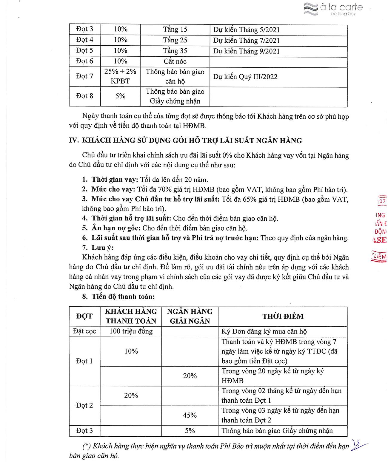Phương thức thanh toán dự án Condotel À La Carte Halong Bay Hạ Long Đường Mặt Vịnh Hạ Long chủ đầu tư TASECO Land