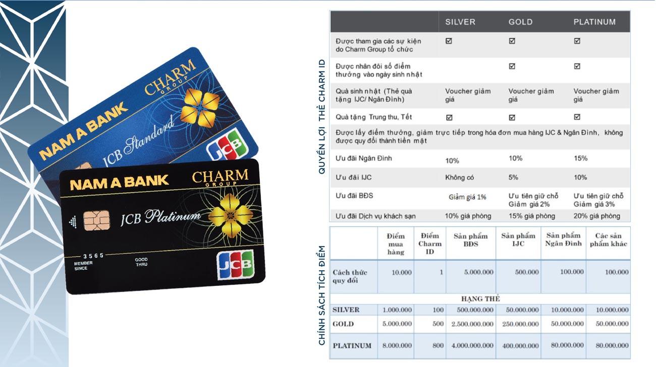 Thanh toán và ưu đãi mua căn hộ Charm Diamond Tp Dĩ An