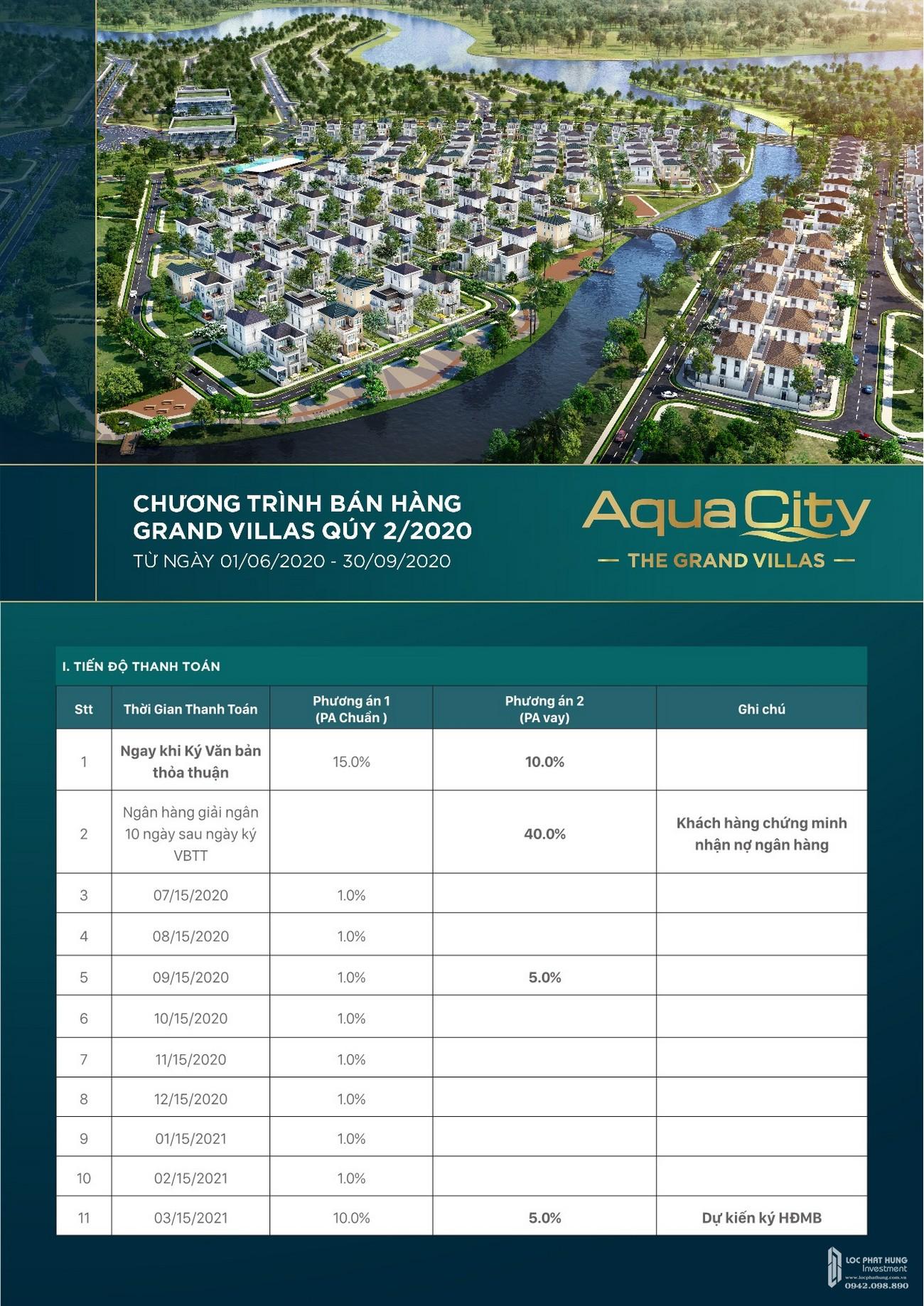Chương trình bán hàng dự án nhà phố Aqua City The Grand Villas Biên Hòa  Đường Long Hưng chủ đầu tư Novaland
