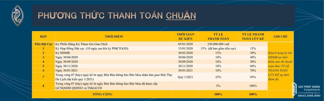 Phương thức thanh toán chuẩn The Maris Vũng Tàu chủ đầu tư Trùng Dương Corp.