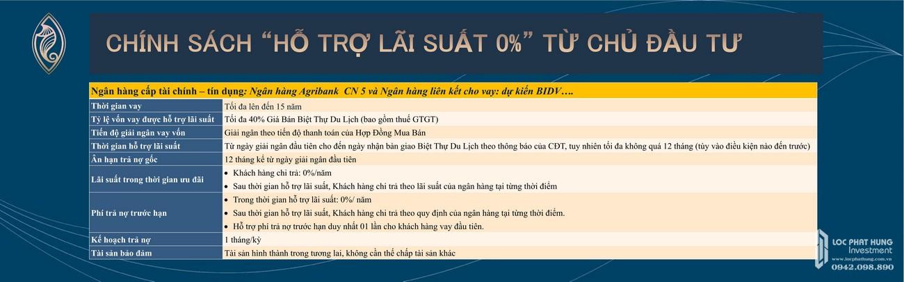 Chính sách hỗ trợ lãi suất 0%  The Maris Vũng Tàu chủ đầu tư Trùng Dương Corp.