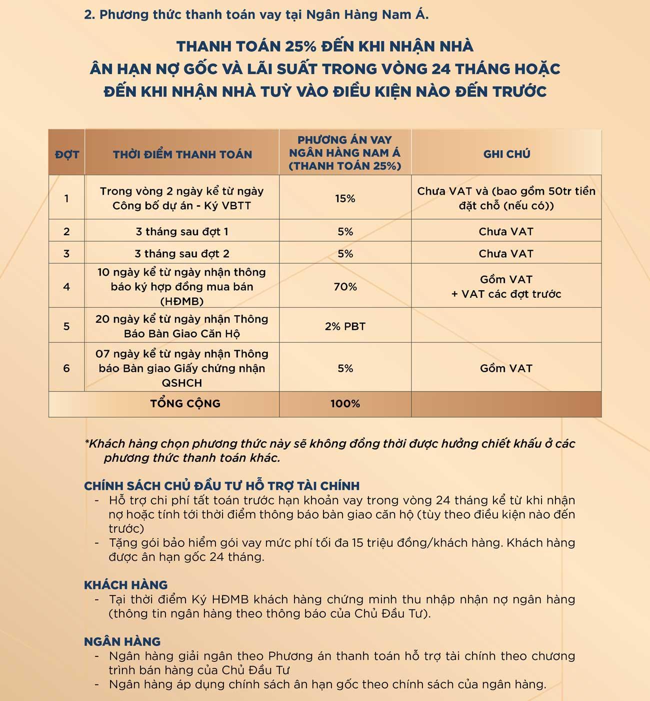 Phương thức thanh toán vay mua căn hộ Charm Diamond Bình Dương