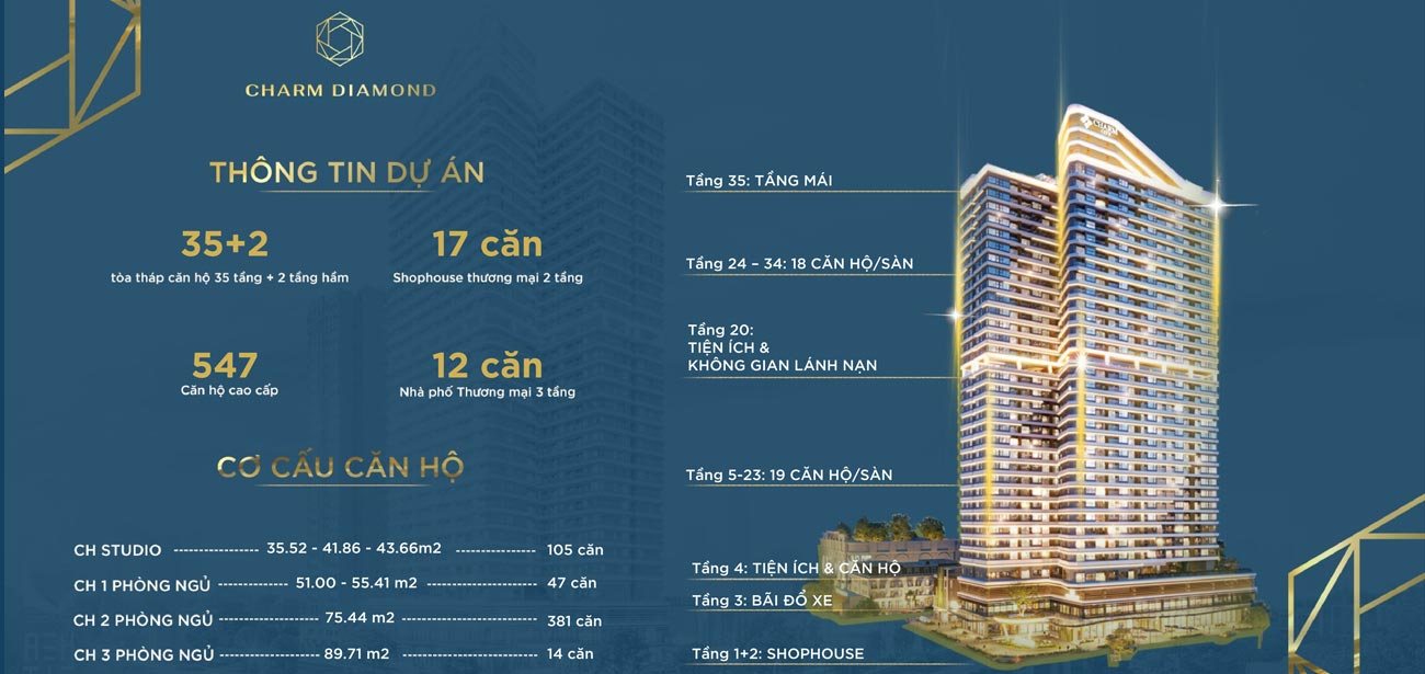Thông số dự án căn hộ chung cư Charm Diamond TP Dĩ An