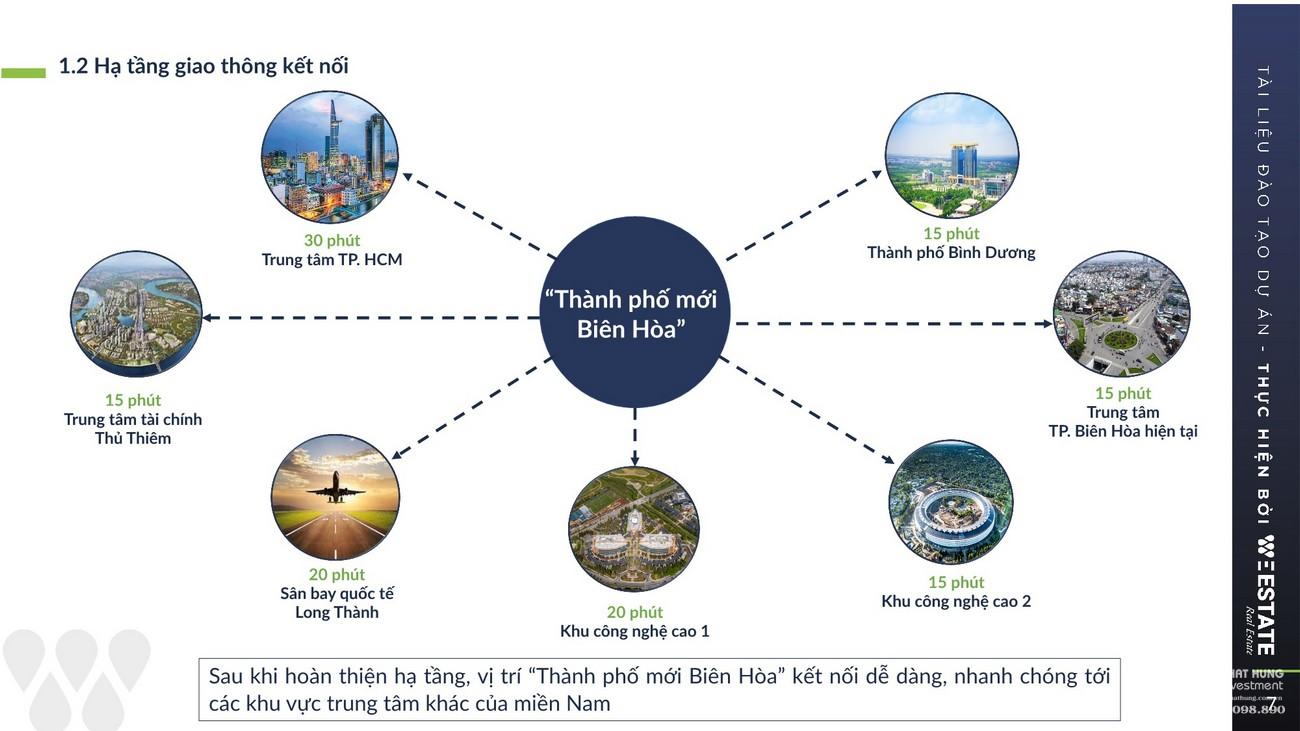 """Vị trí """"Thành Phố mới Biên Hòa"""" kết nối nhanh chóng tới các khu vực khác"""