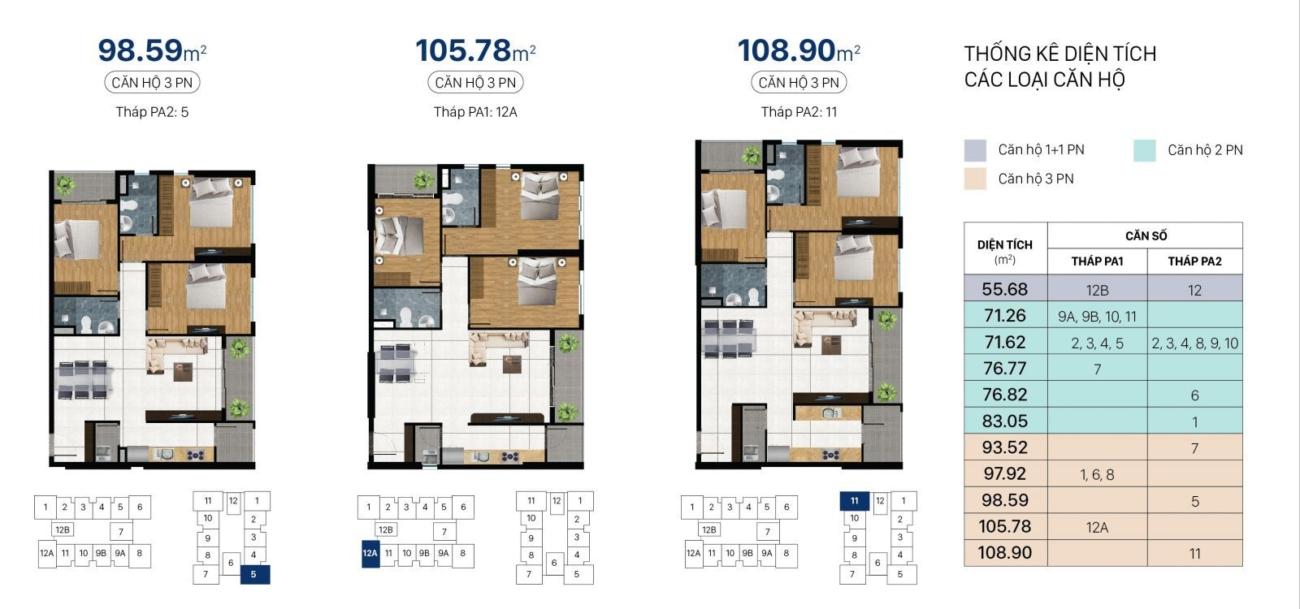 Thiết kế dự án căn hộ chung cư The Park Avenue Quận 11 Đường Lê Đại Hành chủ đầu tư Novaland
