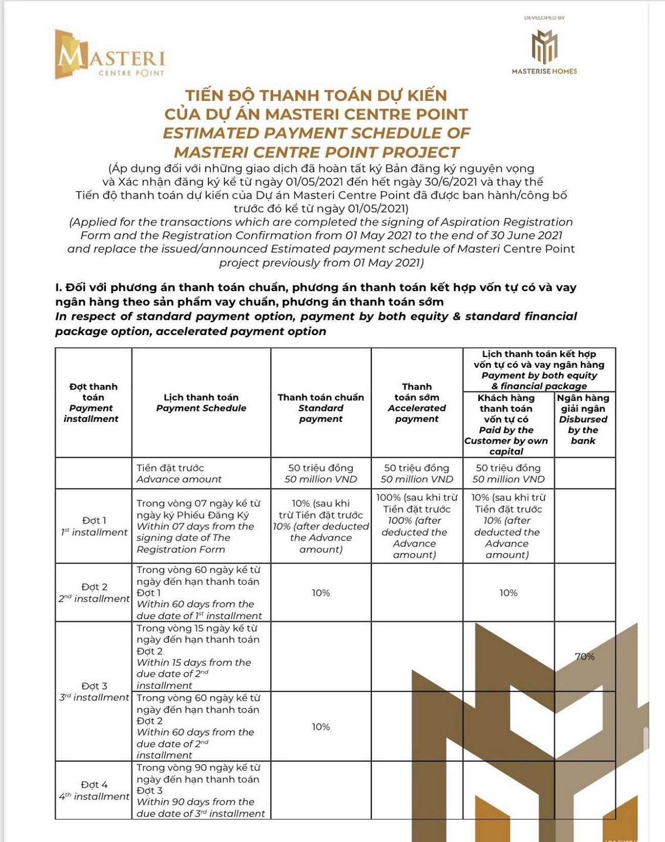 Phương thức thanh toán dự án căn hộ chung cư Masteri Centre Point Quận 9 Đường Nguyễn Xiển chủ đầu tư Masterise Homes