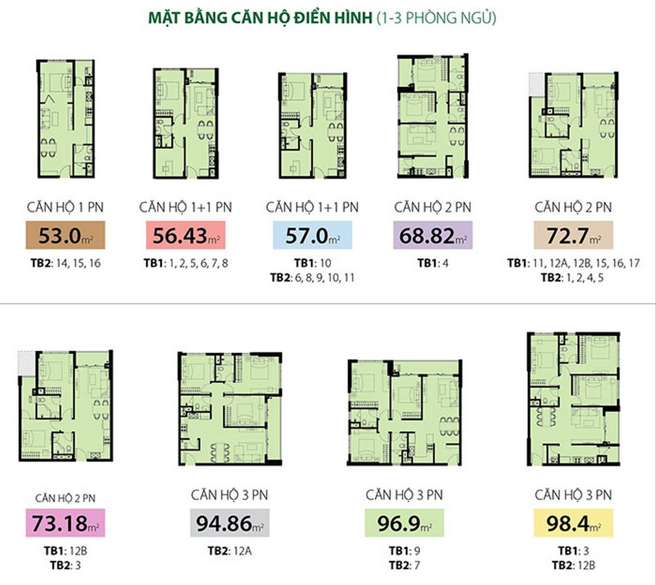 Thiết kế dự án căn hộ chung cư The Botanica Tân Bình  Đường 104 Phổ Quang chủ đầu tư Novaland