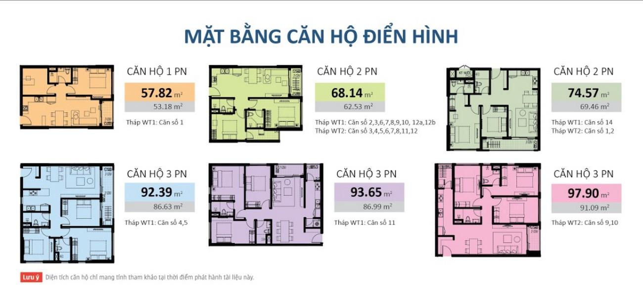 Thiết kế dự án căn hộ chung cư Wilton Tower Bình Thạnh Đường 71/3 Nguyễn Văn Thương chủ đầu tư Novaland