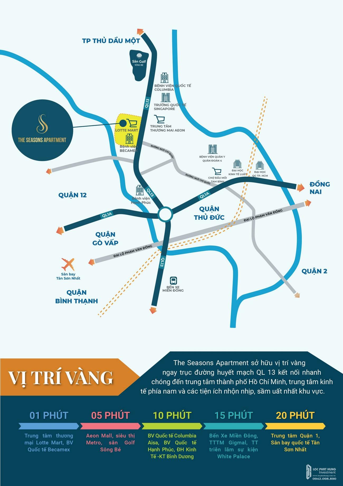 Vị trí địa chỉ dự án căn hộ chung cư The Seasons Apartment Thuận An Đường QL13 chủ đầu tư An Huy Construction