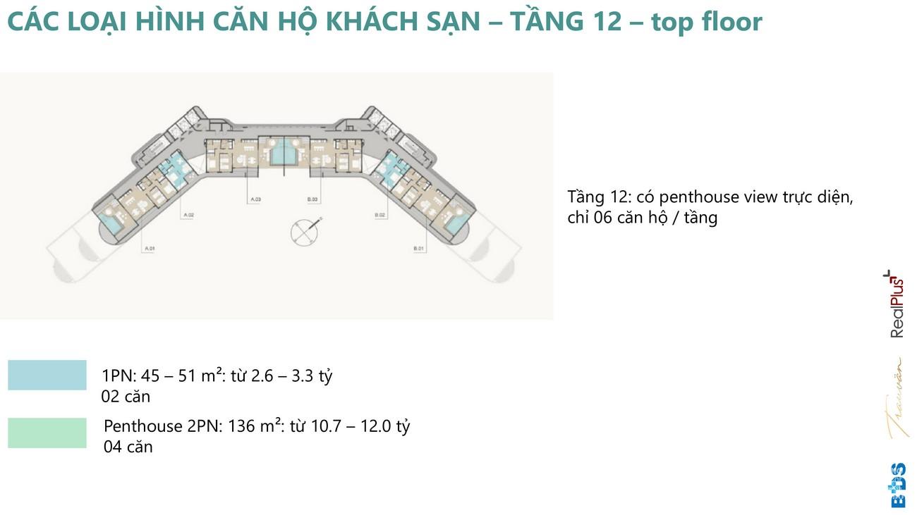 Bảng giá dự án biệt thự biển chung cư Ixora Hồ Tràm By Fusion Xuyên Mộc Đường Phước Thuận & Bông Trang chủ đầu tư HTP