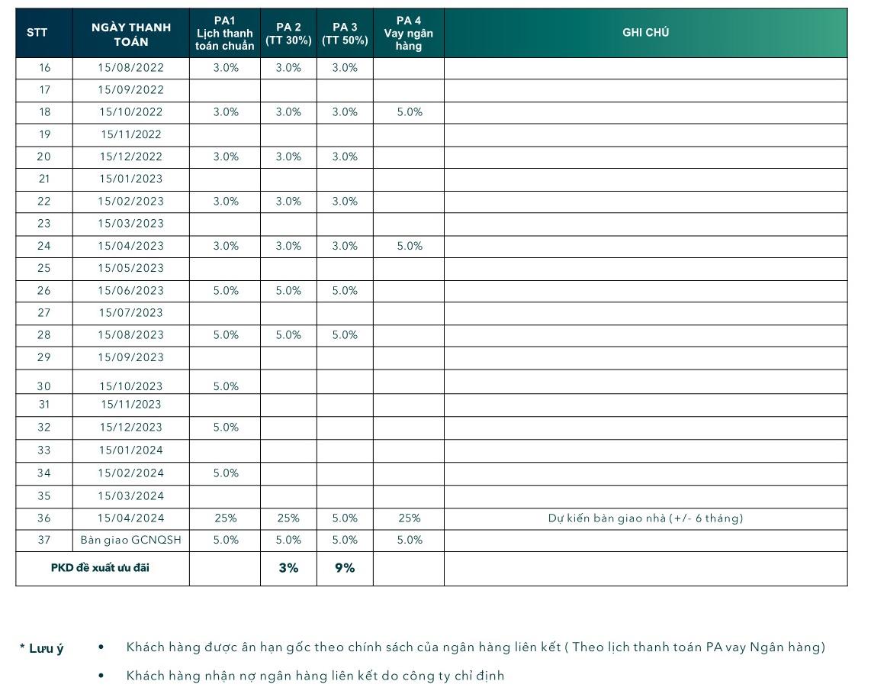 Chương trình bán hàng Phoenix North3- Áp dụng từ 15-05-2021