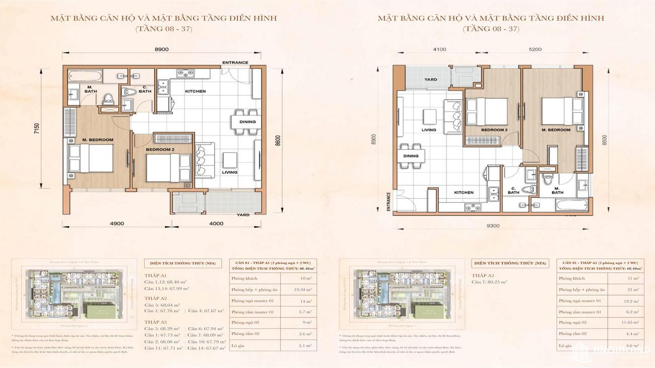 Thiết kế căn 2 phòng ngủ The Grand Manhattan Novaland