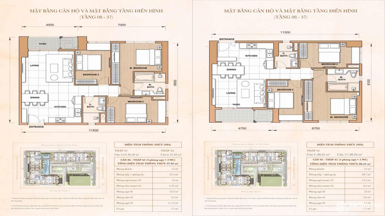 Thiết kế căn 3 phòng ngủ The Grand Manhattan Novaland