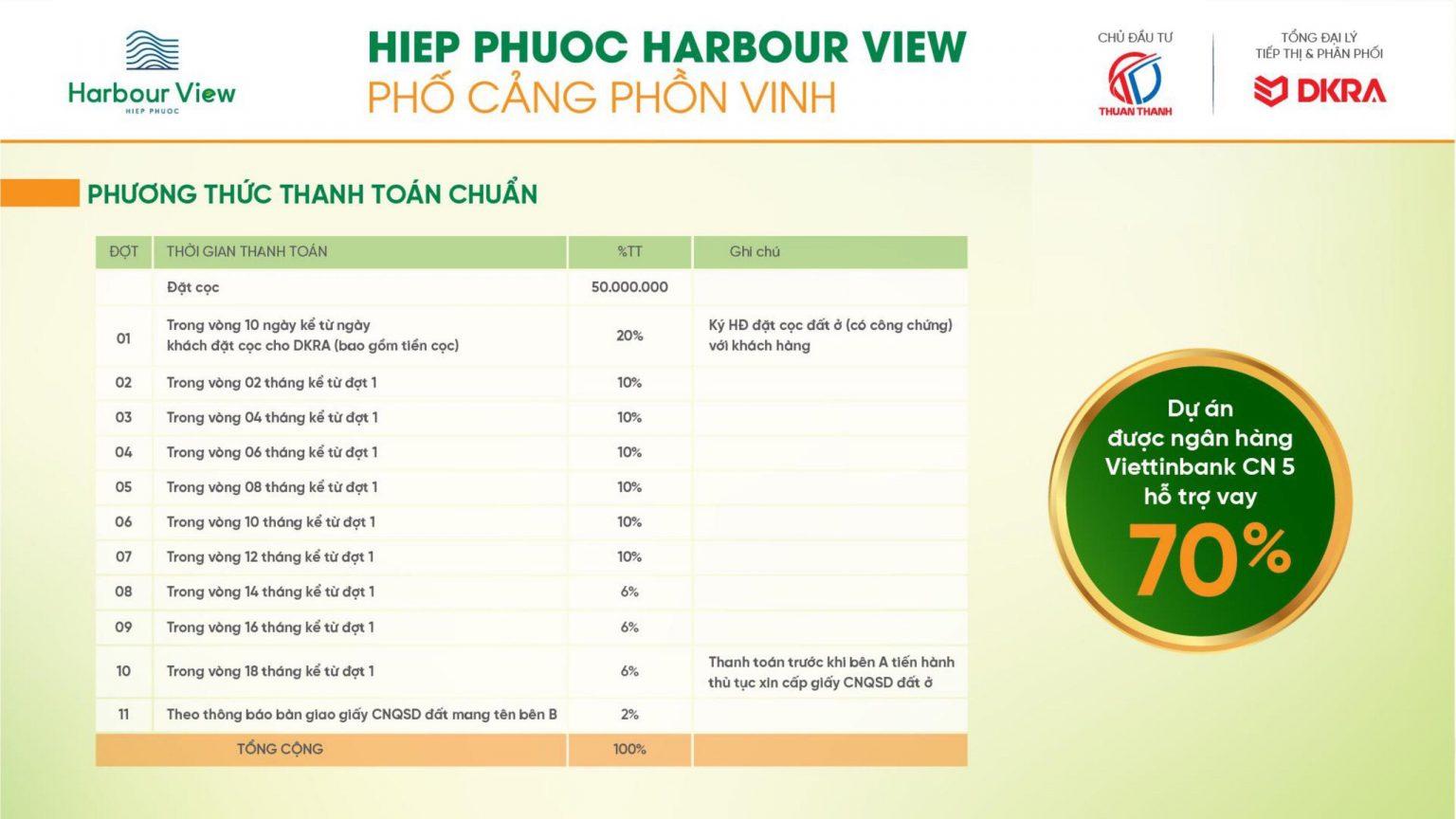 Cập nhật bảng giá Hiệp Phước Harbour View | Giá Bán Mới Nhất【03/2021】Từ Chủ Đầu Tư Thuận Thành 2021 10