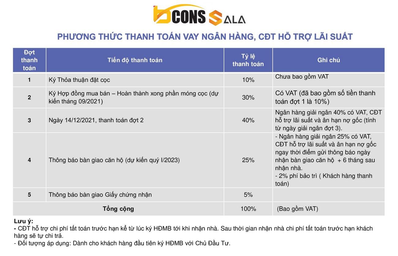 Phương thức thanh toán căn hộ Bcons Sala