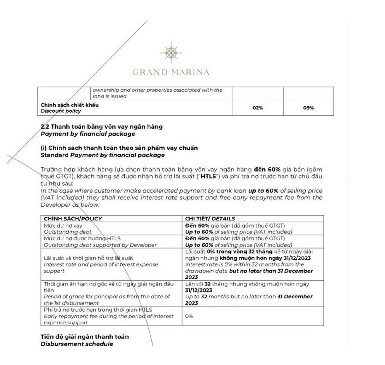Phương thức thanh toán dự án căn hộ chung cư Grand Marina Saigon Quận 1 Đường Nguyễn Hữu Cảnh chủ đầu tư Masterise Homes