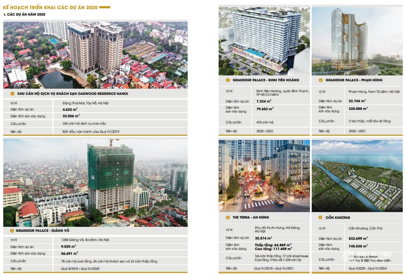 Chủ đầu tư Văn Phú Invest