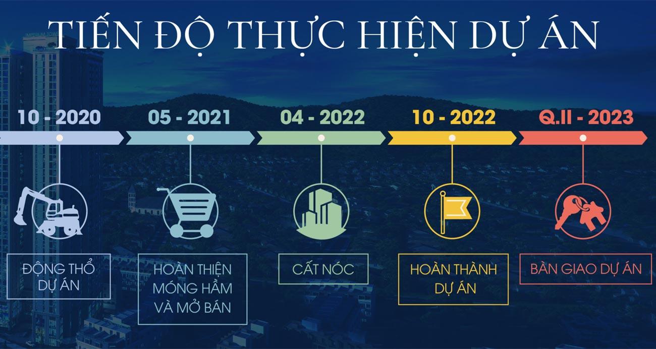 Lộ trình xây dựng dự án căn hộ chung cư Imperium Town Nha Trang