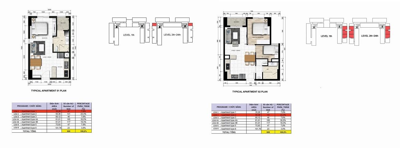 Thiết kế dự án căn hộ chung cư Midori Park The Glory Thủ Dầu Một  chủ đầu tư Becamex Tokyu