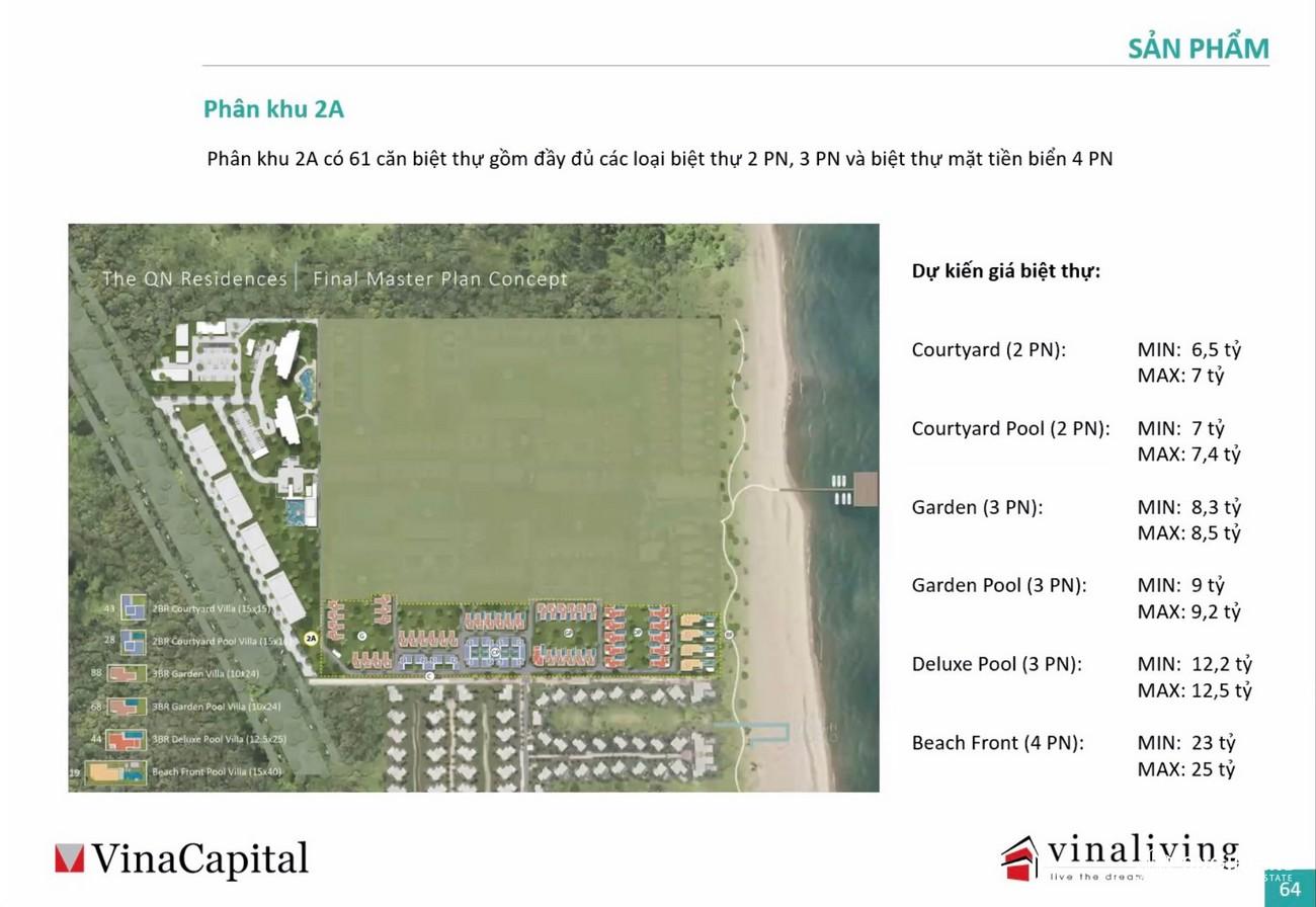 Bảng giá dự án biệt thự nghỉ dưỡng chung cư Maia Resort Quy Nhơn huyen phu cat Đường Quốc Lộ 1D chủ đầu tư VinaCapital
