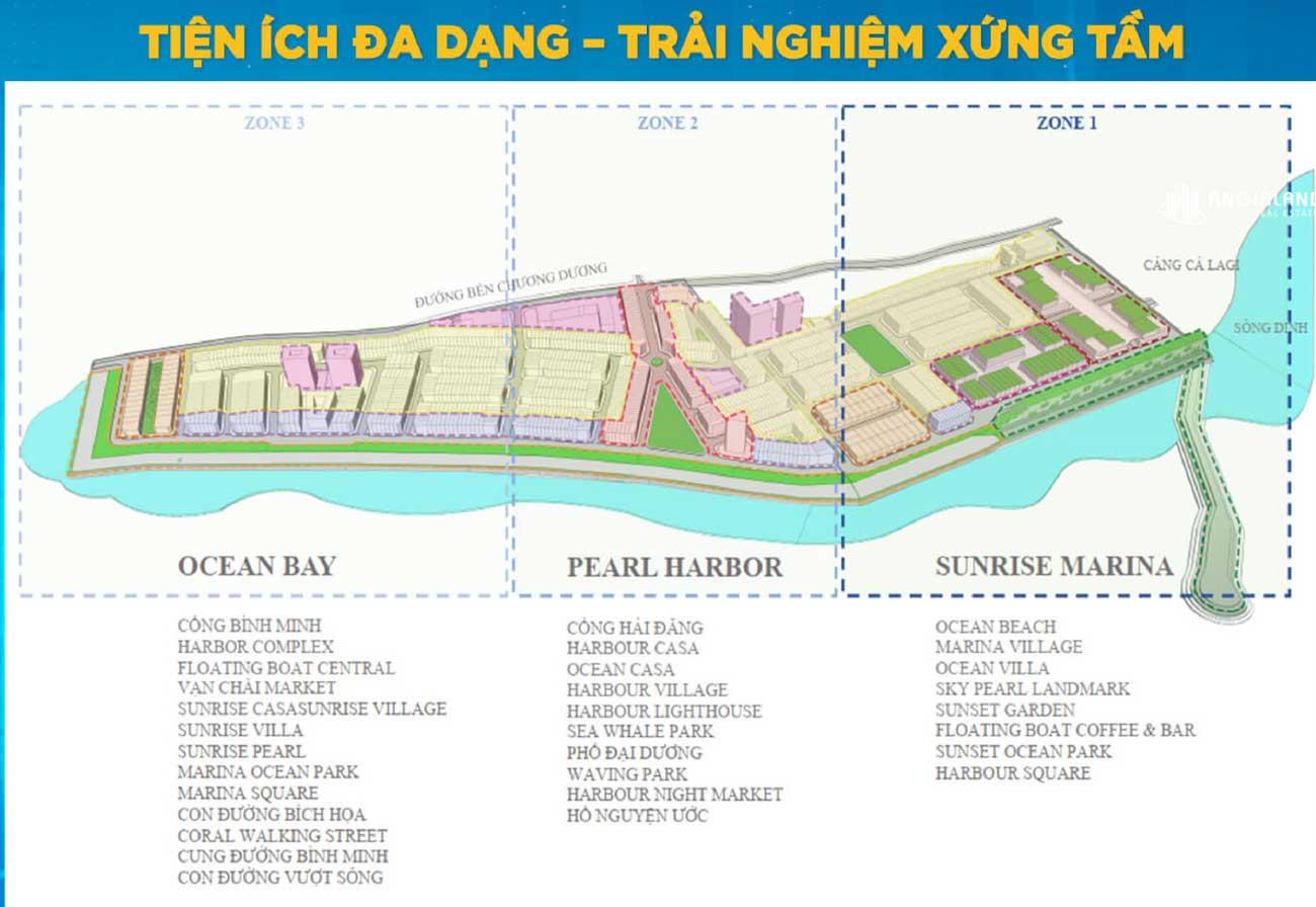 Bố trí tiện ích Lagi New City Bình Thuận