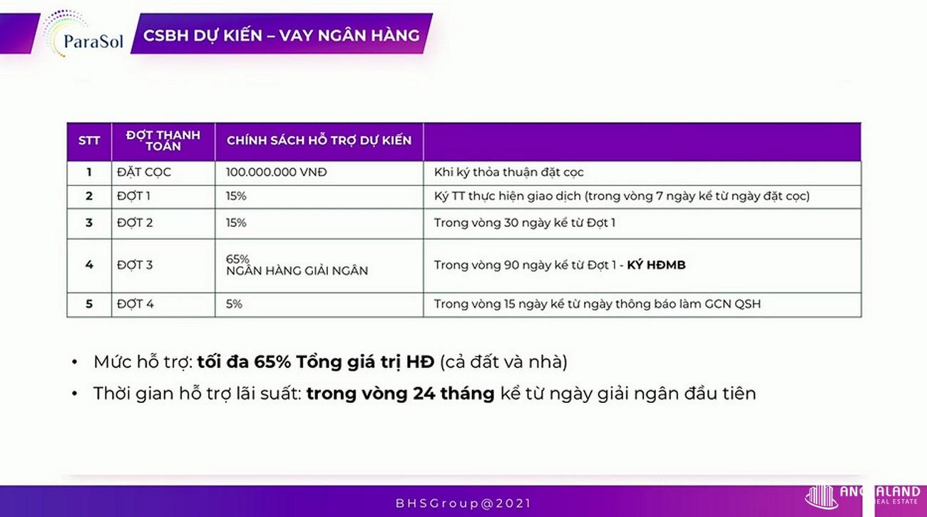 Thanh toán nhà phố, biệt thự, shophouse, villa, condotel dự án Kn Paradise Cam Ranh Khánh Hòa